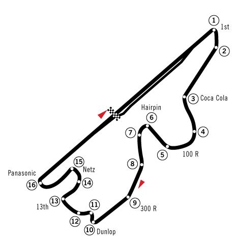富士スピードウェイレイアウト図(Wikipediaより)